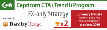 Capricorn CTA Trend I Program